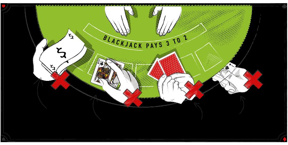 قواعد لعب بلاك جاك Blackjack Etiquette