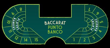 Baccarat - Full-size Punto Banco