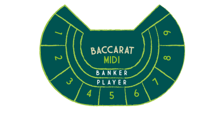 Midi Baccarat